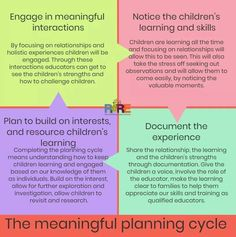 Support, guidance, training and innovation for the early years sector Eylf Learning Outcomes, Learning Stories, Play Based Learning, Learning Through Play, Preschool Learning, Learning Centers, Early Learning, Teaching, Learning Quotes