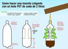 Huertos Urbanos: Cómo hacer una maceta colgante con una botella de PET de 2…
