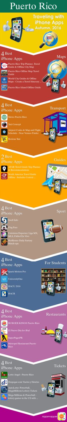 Apps and games for iPhone and iPad