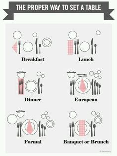 Funny pictures about The proper way to set a table. Oh, and cool pics about The proper way to set a table. Also, The proper way to set a table. Comment Dresser Une Table, Dining Etiquette, Table Setting Etiquette, Wedding Etiquette, Etiquette And Manners, Table Manners, Deco Table, Decoration Table, Dinner Party Decorations