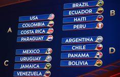 Copa América Centenario: ya se conocen los grupos | Conmebol.com