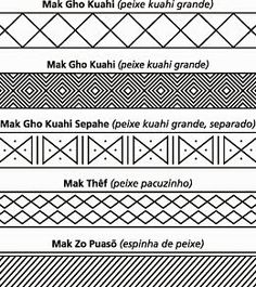 Arte no Blanco: Pintura Corporal Indígena - Grafismos