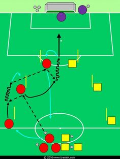 Soccer Shooting Drills, Football Drills, Soccer Coaching, Soccer Training, Youth Soccer, Goalkeeper, Lacrosse, Exercises, Sports