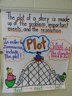 how to write a plot analysis essay