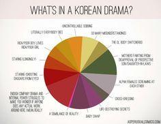 Hahaha omg so true <3