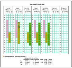 Planning assistante maternelle hebdomadaire horizontal. Ce calendrier contient à la fois le planning détaillé des gardes de chaque enfant et le total hebdomadaire, pour chaque enfant, avec les éléments de coût de la semaine.