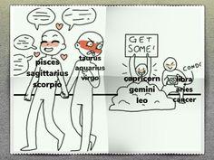 Draw a meme squad Zodiac Signs Chart, Zodiac Signs Sagittarius, Zodiac Sign Traits, Zodiac Star Signs, Astrology Signs, Zodiac Funny, Zodiac Memes, Aries Y Leo, Funny Drawings