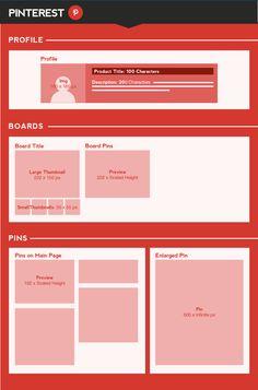 Guia completo de dimensões para perfis das redes sociais - Pinterest