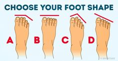 Itturns outI have the Egyptian foot, and yes, what itsays istotally true!
