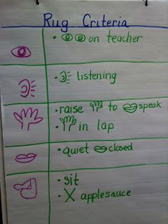 setting procedural criteria with students - many have asked how I do it - here it is
