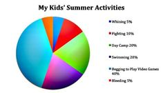 How To Spend Summer With Your Kids and Not Lose Your Mind - really funny article
