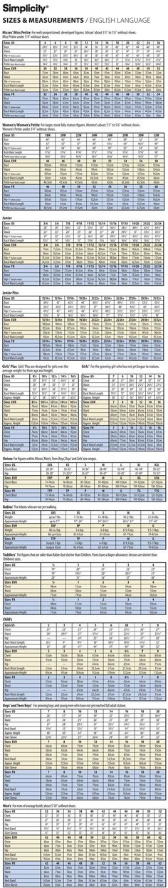 In order to create the right garment size for yourself, it's important to understand your own body measurements and body type. And so we think that this handy guide that we found at Pinterest would be of great help to you. It has a measurement chart for people of all ages, so you can definitely use ...