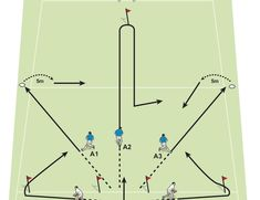 Use this running circuit rugby coaching drill to develop speed and agility skills. Rugby Drills, Rugby Coaching, Rugby Training, Circuit Training, Circuits, Pitch, Work Hard, Indoor, Warm
