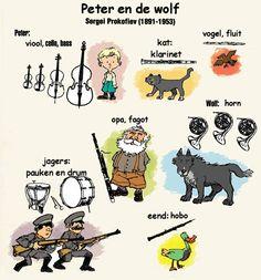 Peter en de wolf: welk instrument hoort bij welk dier?