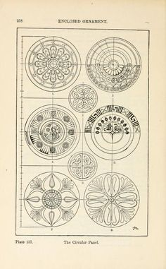 A Handbook of Ornament by Franz Sales Meyer (published in 1898). Three thousand illustrations to browse for inspiration