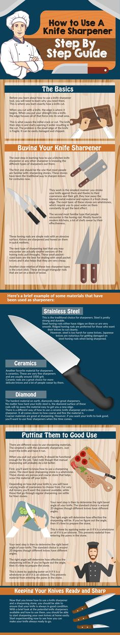how to use a knife sharpener Infographics, how to use a knife sharpener