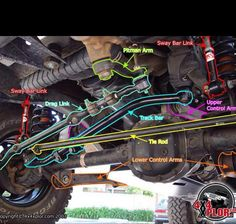 Captivating Death Wobble: The Horrible Front End Wobble That Affects Solid Axle  Coil Sprung Front Suspension With A Track Bar. Learn How To Fix Death Wobble  Here.