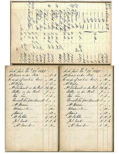 Many printable ledger papers here!!! Great site!