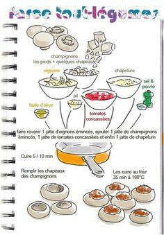 Recette farce légumes Vindaloo, Vegan Recipes, Cooking Recipes, Good Food, Yummy Food, French Food, Food Illustrations, Better Life, Vegan Vegetarian