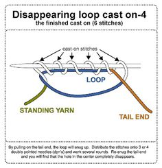 "The ""disappearing loop"" method to cast on"