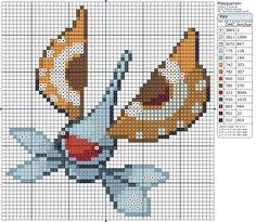 M – P – Page 20 – Birdie Stitching