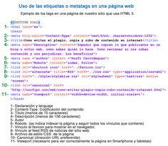 Las principales etiquetas o metatags que se pueden usar en el código HTML de las páginas web, la  descripción y el uso práctico de cada una de ellas.