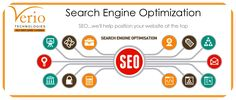 Increase your website's ranking and turn your website into revenue. Our fully qualified skilled professional with deep knowledge and experience helps to place your business at #1 on Search Engines. Make a visit at- http://veriotechnologies.com/services/search-engine-optimization/ or call-9876501230 #SEO #verioTechnologies #SocialMedia #Mohali