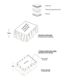 Here are illustrations of different types of dust ruffles