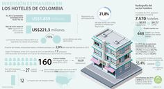 Viceroy y Hyatt, entre las marcas que abrirán hoteles Map, Barranquilla, Cartagena, Branding, Hotels, Location Map, Peta, Maps