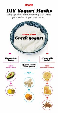 Whip up a homemade DIY Greek yogurt mask that treats your main complexion concern, from dry skin to acne | Health.com