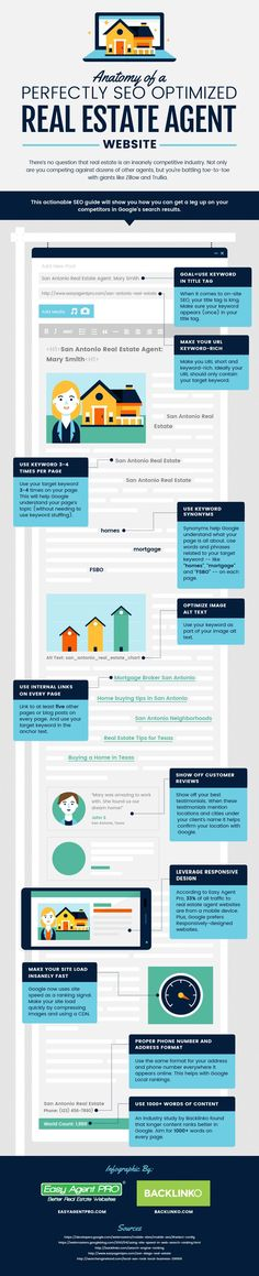 Real Estate SEO Infographic
