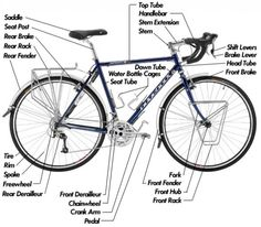 7474b1c4f829bfe20dc3a647d6eba831 bicycle parts transportation bike parts diagram the anatomy of objects pinterest bike parts