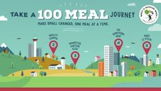 It's Nutrition Month! Take a 100 Meal Journey. Learn more about it at: http://kristenyarker.com/blog/its-nutrition-month-take-a-100-meal-journey