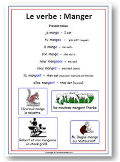 French ER Verb - Manger - School Poster with Pronunciation via Etsy