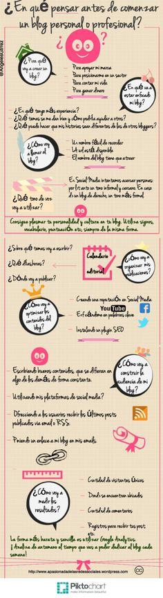 Qué pensar antes de crear un blog personal o profesional #infografia #socialmedia