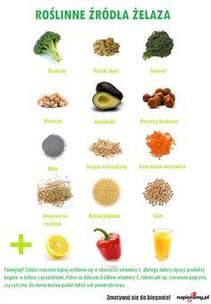 Naturalne źródła żelaza w diecie wegetariańskiej Vegetarian Recipes, Healthy Recipes, Kitchen Helper, Tasty, Yummy Food, Natural Vitamins, Food Hacks, Healthy Life, Health Fitness