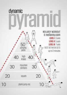 Get ready to sweat! Dynamic pyramid workout for all fitness levels – no equipment required. Get ready to sweat! Dynamic pyramid workout for all fitness levels – no equipment required. Fitness Workouts, Sport Fitness, Body Fitness, Mens Fitness, At Home Workouts, Hiit Workouts For Men, Agility Workouts, Mens Bodyweight Workout, Kickboxing Fitness