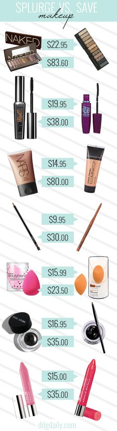 Best beauty dupes: 7 cheaper alternatives for high end makeup - All prices are in AUD$ (Australian Dollars) We all wish we could have an endless supply of MAC eyeshadow and Giorgio Armani foundation, but truth be told,