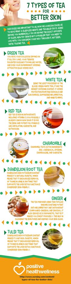 7 Types of Tea for Better Skin – Positive Health Wellness Infographic