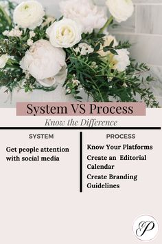 Know the difference Process vs systems  productivity tips | productivity tips time management | productivity tips for moms | productivity tips life hacks #holistichealthymindful #holistichealthyliving #reikivibes #reikilife #productivitybizwomenrock Systems Thinking, Work Productivity, Time Management Skills, How To Stop Procrastinating, Achieve Success, Getting Things Done, Organize, Life Hacks, Women