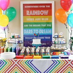 """I'm just blown away by this gorgeous rainbow theme birthday party! My sweet customer Bethany created the party for her 2-year-old daughter, Dylan Grace. Bethany says: """"We started working with Dylan on her colors shortly after she turned 1, and by 18 months she knew ..."""