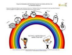 Página de Dibujar del Chef Solus Colorea Mi Plato ...