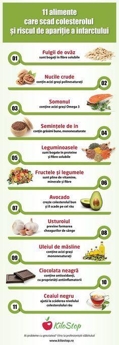 Ai colesterolul crescut? Iată 11 alimente care te ajută să ţii colesterolul sub control! #dieta #nutritie #colesterol Healthy Diet Recipes, Healthy Nutrition, Healthy Habits, Healthy Weight, Health And Fitness Tips, Health Diet, Good To Know, Herbalism, Healthy Lifestyle