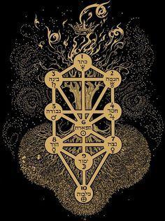 kabbalah tree of life - Google Search