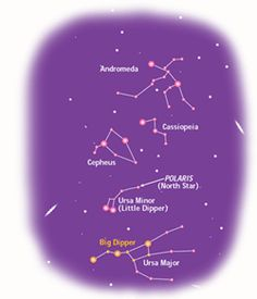 Astronomy worksheets and printables | S.o. Starry nights ...