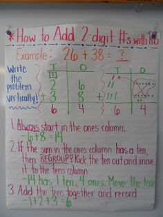 doubles addition with regrouping