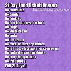 May 2014 Challenge – 21 Day Food Rehab Restart
