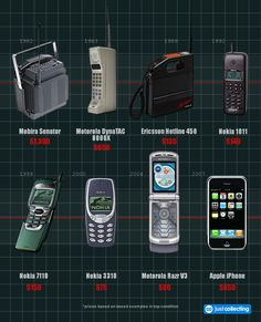 The JustCollecting Vintage Mobile Phone Price Index .::. From 'bricks' to the iPhone: is your first mobile valuable?   What was your top score on Snake? .::.
