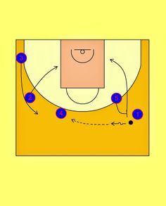 Pick'n'Roll. Resources for basketball coaches.: FC Barcelona Transition Offense
