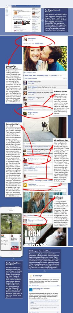 Inside the Science That Delivers Your Scary-Smart Facebook Feed - amazing factoids here!